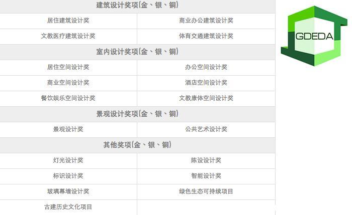 装修图片防火资讯-中国建筑与室内设计师网-中我国建筑设计推荐根据图片