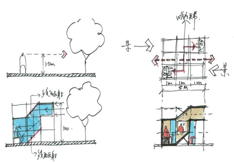 (浅析概念设计对建筑结构设计的作用及其影响ppt图1) 跪求论文:时间